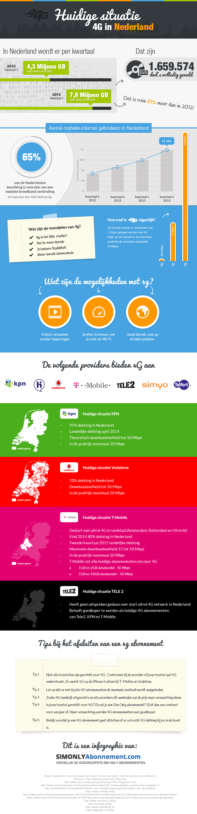 infographic-4g-new